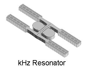 kHz-resonator