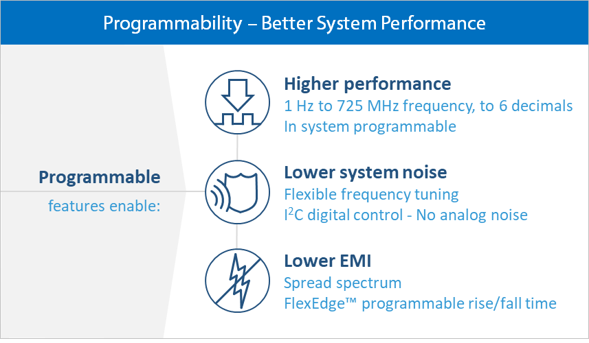 performance features