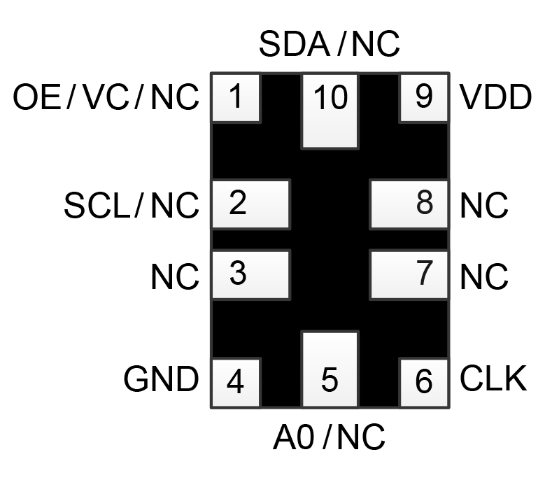 SiT5157 pin assignments